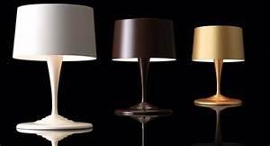 Abat Jour Pour Lampe Sur Pied : abat jour pour lampe sur pied design design de maison ~ Teatrodelosmanantiales.com Idées de Décoration