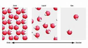 Gas Water Molecules