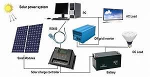 Aliexpress Com   Buy 100 Watt Polycrystalline Solar Panels