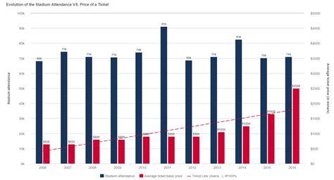 big data  american football  changing  game
