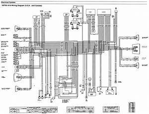 91 Zx7 Wiring Diagram