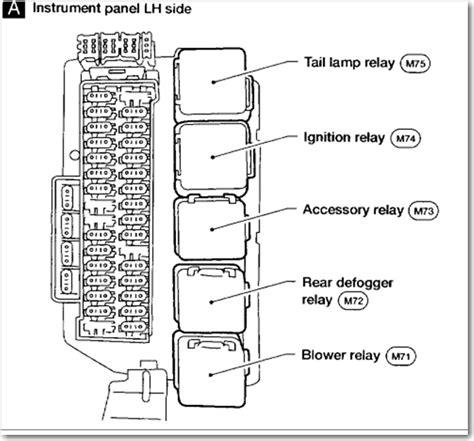 Altima Fuse Box Diagram Schematic Diagrams