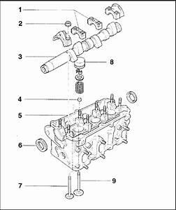 Piston Engine Diagram Sohc  Piston  Free Engine Image For User Manual Download