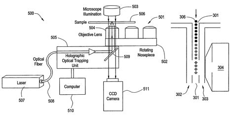 Patent US7482577 - System and method of sorting materials ...