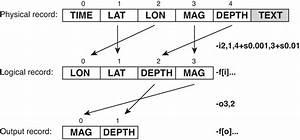 Meco 30r  Min 110v Ac Wiring Diagram