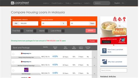 Best Housing Loan Deals In Malaysia