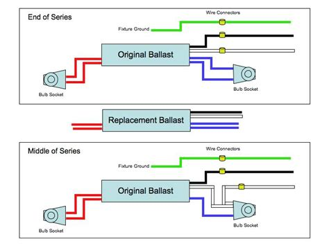 how to replace fluorescent light ballast t12 ballast wiring diagram light ballast wiring diagrams 2