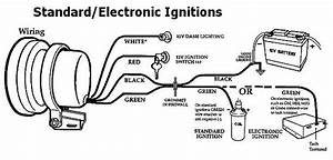 Moon Tachometer Wiring Diagram