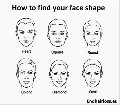 How to get the right hair cut for your face and hair type.