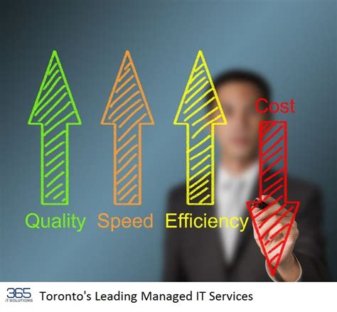 Service Cost by How Can You Reduce Your Business It Support Costs