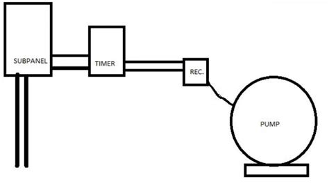 Need Help Wiring Bypass Switch For Pool Pump Circuit