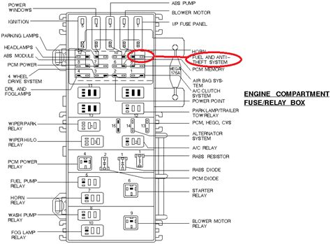 98 Ford F150 4 2 Fuse Box Diagram by What Am I Missing I A 98 Ford Ranger With The 2 5l
