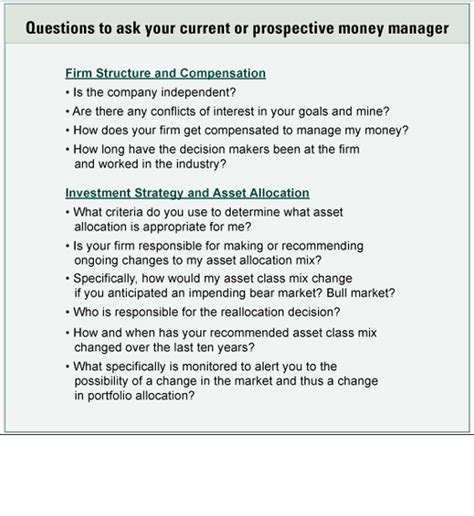 Personal Money Management And Investment Decisions