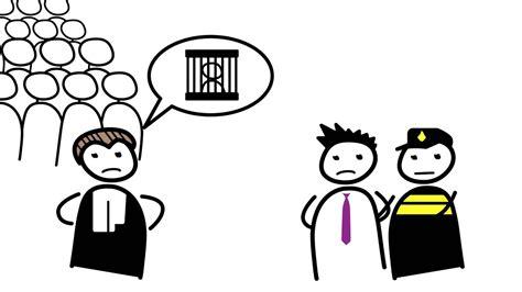 hoe werkt de nederlandse rechtspraak youtube