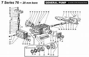 General Pump T4251