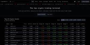 Live Crypto Comparison Chart 2020 Cryptocurrency Free