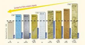 Isolation Mur Interieur Mince : isolation thermique int rieure isolant mince mur ~ Dailycaller-alerts.com Idées de Décoration