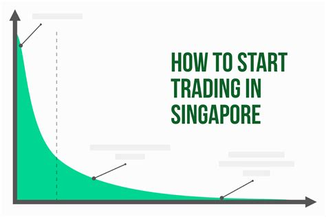 trading singapore beginners guide how to start trading in singapore