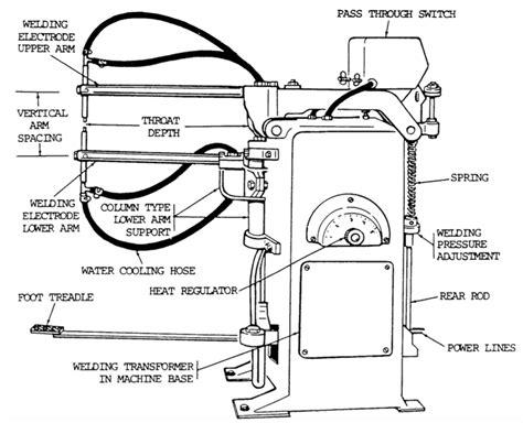 spot welding machine wiring diagram wiring diagram