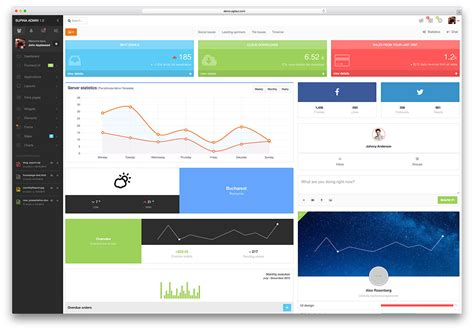 best bootstrap templates 25 best bootstrap 4 admin templates for web apps 2018 colorlib