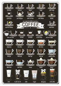 38 Different Ways to Make Coffee | Coffee recipes, Drink ...