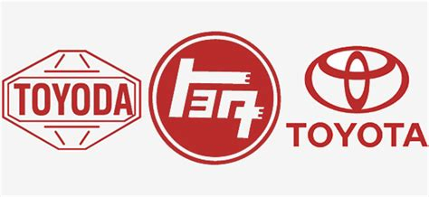 toyota old logo toyota logo history and meaning