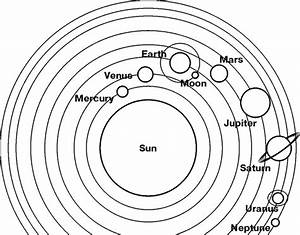 Planets Outline - Pics about space