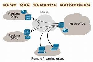 20 Best Vpn Service Providers  Protect Your Privacy