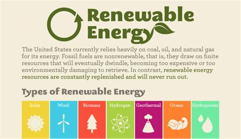 Pros And Cons Of Renewable Resources