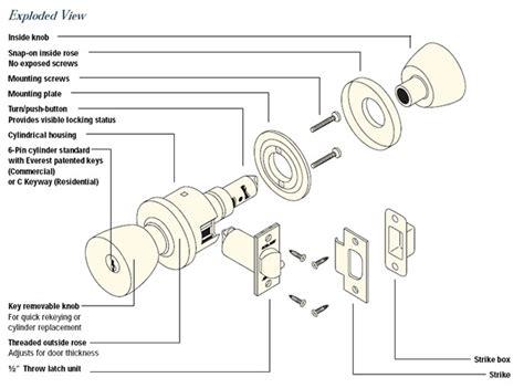 Schlage A Series Orbit Commercial Door Knobs