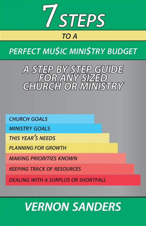 7 Steps To A Perfect Music Ministry Budget  Creator Magazine