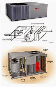 Electrical Knowhow  Electrical Wiring Diagrams For Air Conditioning Systems  U2013 Part Two