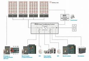 Diagram Of A Relay Rack Gallery - How To Guide And Refrence