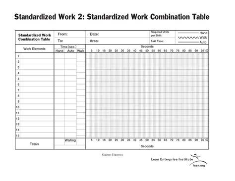 standard work template standardized work combination table lean enterprise institute