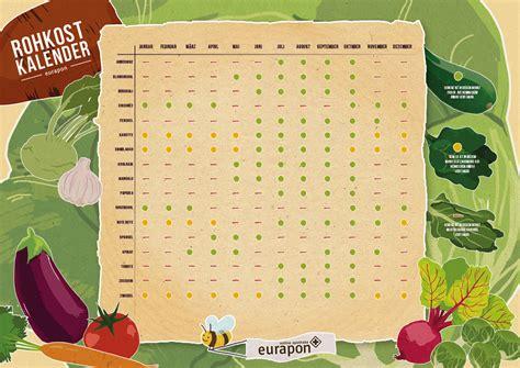 Kann Zucchini Roh Essen by Welches Gem 252 Se Kann Roh Essen Eurapon