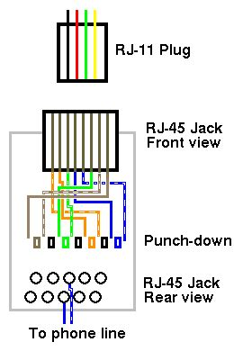 network cablestwisted pair network cables diagram circuit