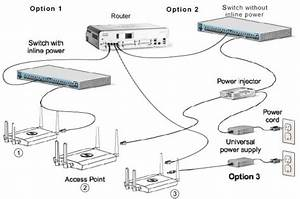 How To Connect Cisco Wireless Access Point   U2013 Router