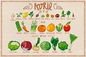 Fruits Legumes Saison : recettes d avril recettes de cuisine ~ Melissatoandfro.com Idées de Décoration