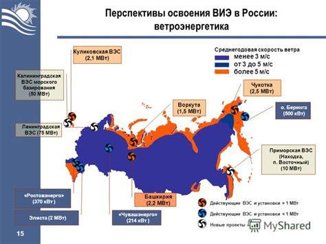 Развитие ветроэнергетики в России. Перспективы развития ветроэнергетики