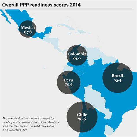 project bonds    rise  latin america white