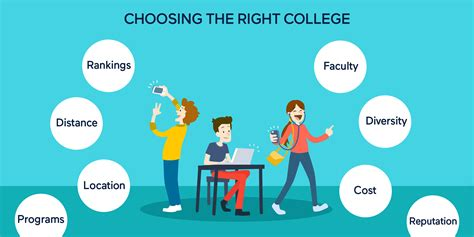 Six-step Guide To Choosing The Right College Music Business Plan Template Name Tag Word Of Skills For Resume My Internship Experience Essay And Address Directory Navy Blue Gold Wedding Invitations Network Security Administrator New Car Lease Or Buy