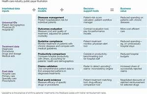 big data whats your plan mckinsey company autos post With strategy document template mckinsey