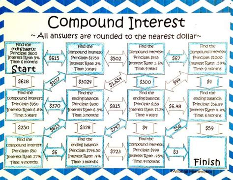 Compound Interest Worksheet Math About Com Answers  Continuously Compounded Interest Formula