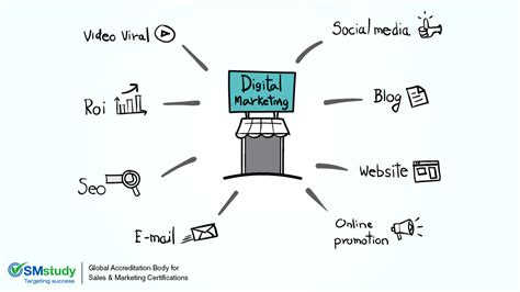 Digital Marketing Channels by Importance Of Understanding And Evaluating Digital