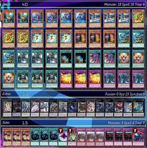 Roid Deck List 2017 by Deck Profile U A Speedroid 187 The Yugioh Card