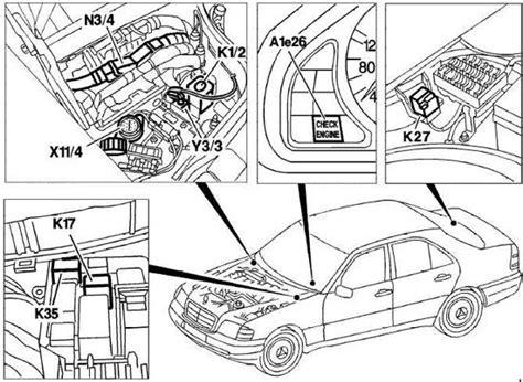 Mercede Benz Class Fuse Box Diagram