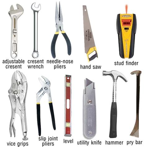 Mechanic Tools Names