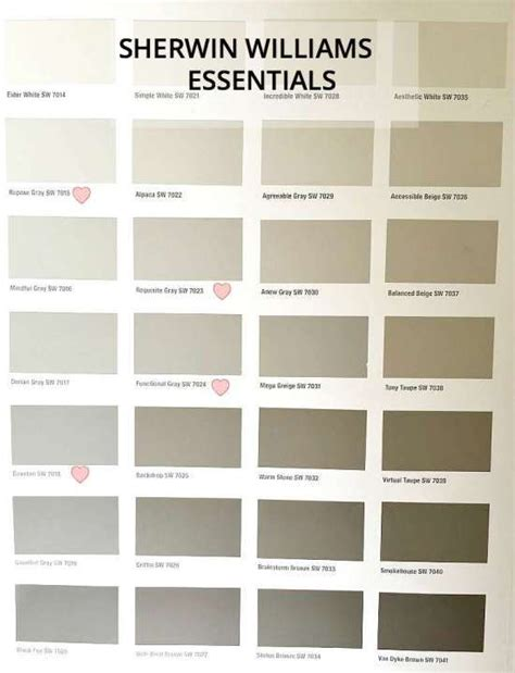 sherwin williams gray versus greige essentials gray and collection