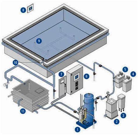 pool mit filteranlage schwimmb 228 der