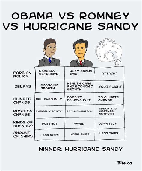 obama vs romney vs hurricane